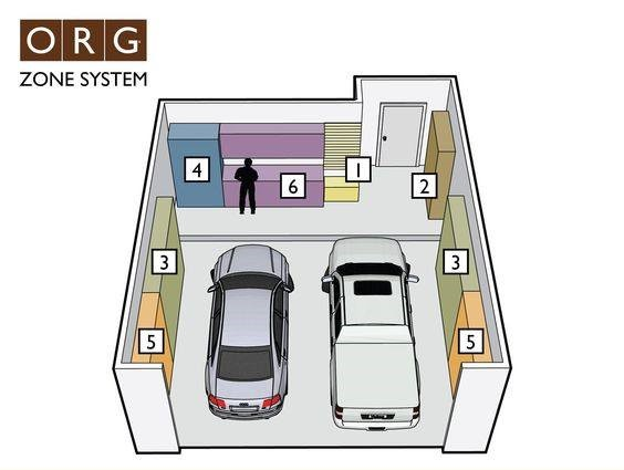 Garage Zone Organizing System